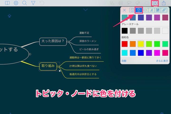 トピック、ノードの色を変更する