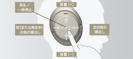 タッチセンサーでかんたんにできる音楽コントロール