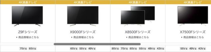 BRAVIA 4K液晶テレビのラインナップ