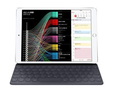 【Apple純正】Smart Keyboard(スマートキーボード)