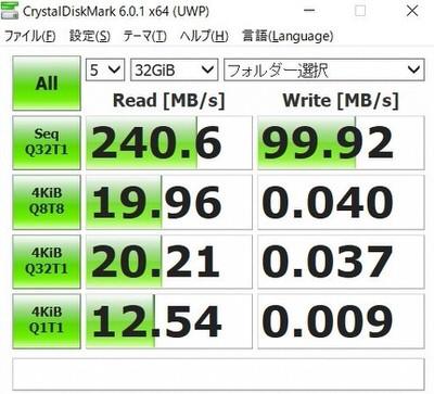 「CrystalDiskMark」で書き込み・読み書き速度を計測