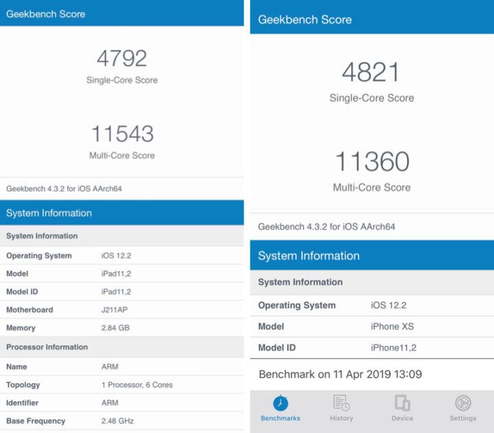 iPad mini 5とiPhone XSのベンチマーク比較