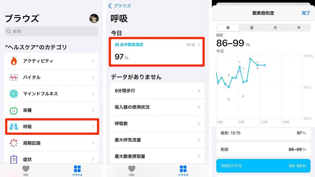 Apple Watch Sereis 6で血中酸素濃度を測定