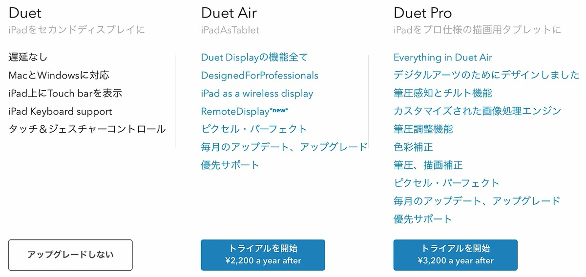 Duet Displayの有料プラン