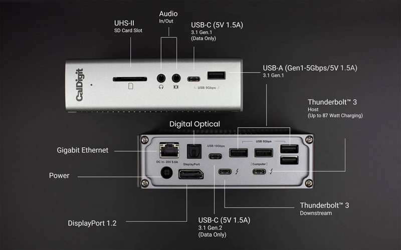 CalDigit TS3 Plusのインターフェース