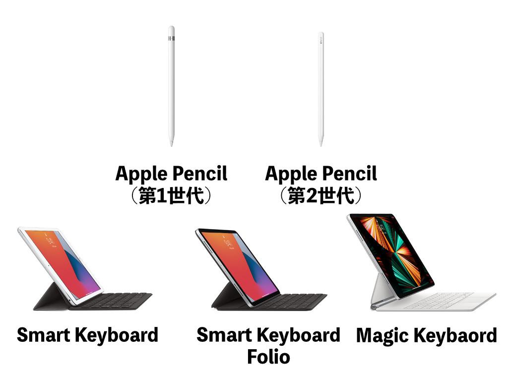 Apple純正のiPad向けアクセサリー