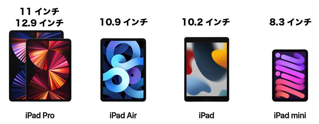 iPad サイズ比較