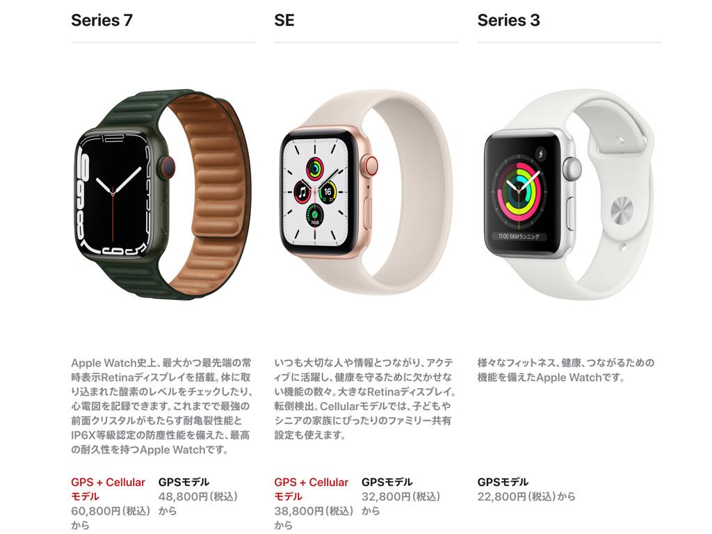 Apple Watchのラインアップ(2021年)