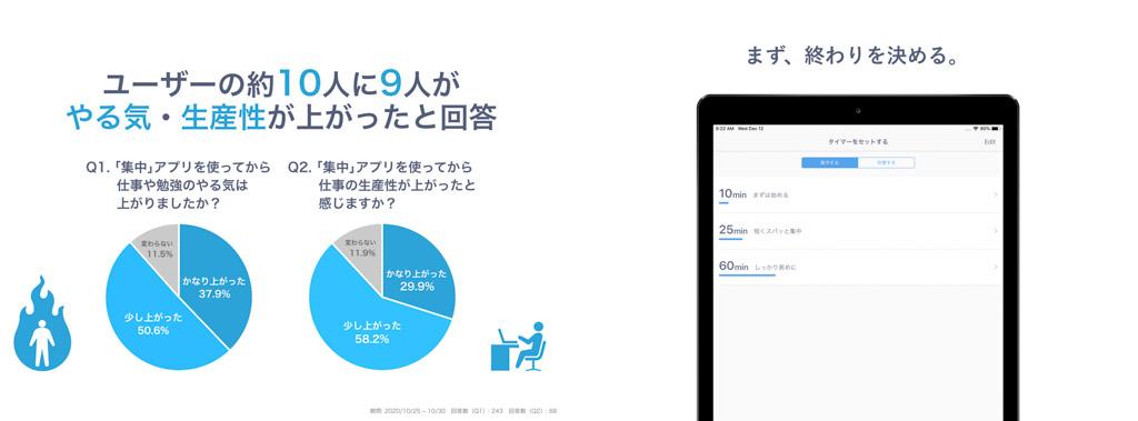 集中|勉強・仕事用タイマー┃人気の国産ポモドーロタイマー iPadおすすめアプリ